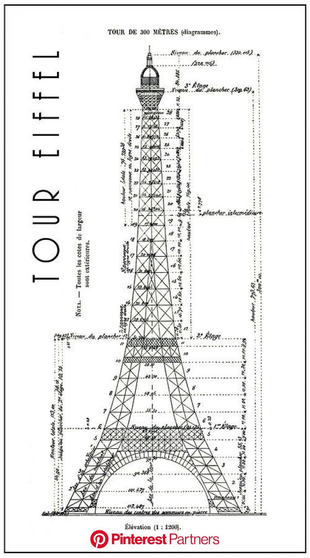 Tour Eiffel Digital Art - Eiffel Tower Engineering Drawing  1886 by Daniel Hagerman in 2020 | Eiffel tower, Eiffel tower drawing, Eiffel