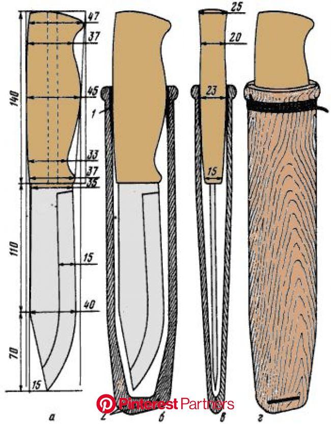 Личный архив для общего пользвания. - Страница 3 - Форум выживальщиков | Производство ножей, Комплекты для выживания, Ножи ручной работы