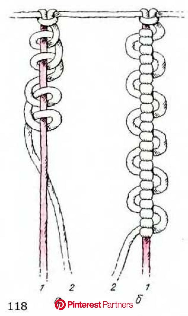 Цепочки из репсовых узлов - Техника макраме и инструменты | Макраме узлы, Узлы, Макраме вешалки для растений