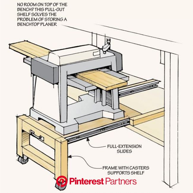 Space-Saving Tool Stations | Woodsmith Tips | Woodworking shop plans, Woodworking shop layout, Space saving tools