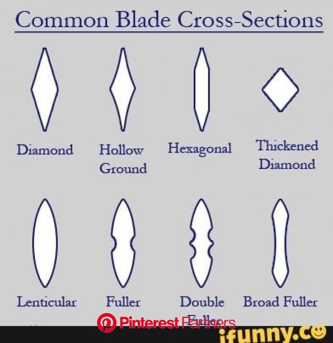 Common Blade Crossisections <><><> - iFunny :) | Sword design, Knife, Blade