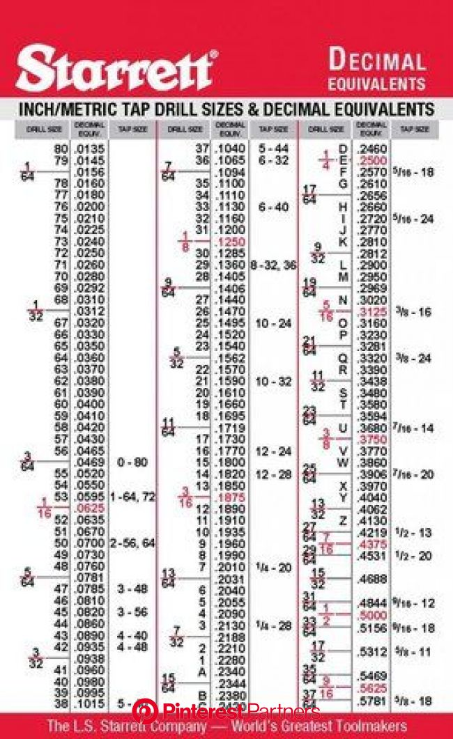 This is a graphic of Printable Drill Size Chart regarding machinist