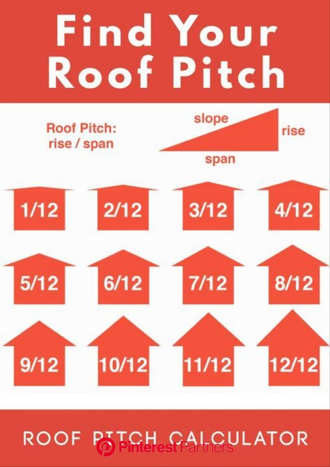 Roof Pitch Calculator - Inch Calculator   Pitched roof, Roof construction, Building roof