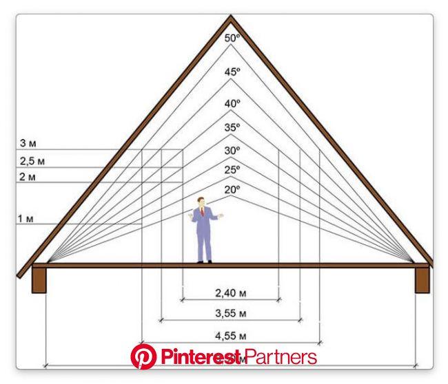 Расчет крыши в 2020г   Крыша, Дом, Дом-сарай