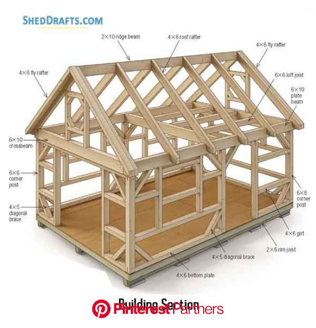Whether you like the sheds will shingle roofs or those which come with durable tin roofs, the is having all…   Shed design, Building a shed, Small hou