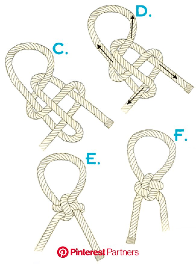 1fb116143743ba0b557680864fa06415.gif (325×439) | Jewelry knots, Survival knots, Bracelet knots