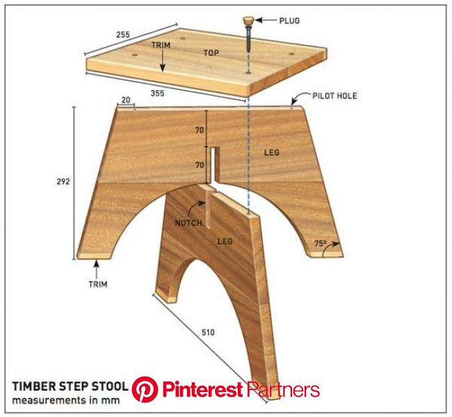 Build a Classic Timber Step Stool - Australian Handyman Magazine | Beginner woodworking projects, Wood crafting tools, Woodworking