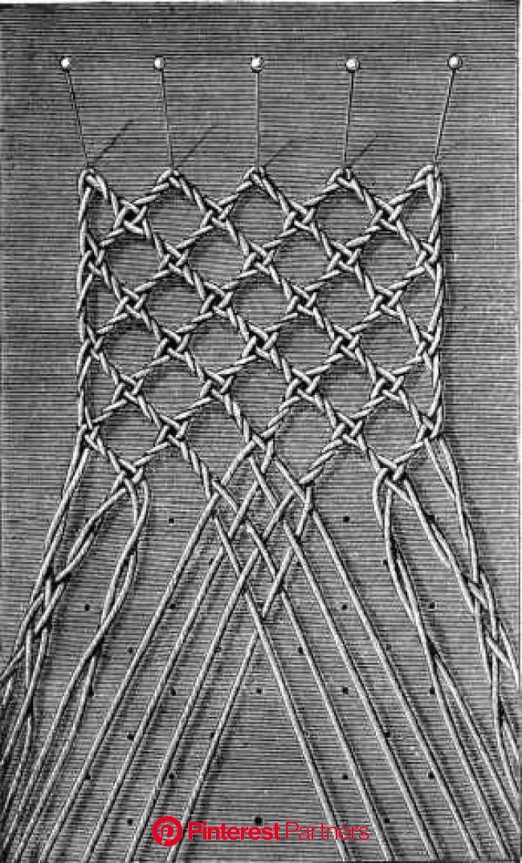 La figura.  789.  RUEDA DE INICIADO EN TIERRA DEL AGUJERO. | Bobbin lacemaking, Bobbin lace patterns, Bobbin lace